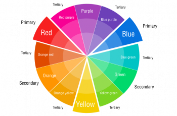 color wheel chart color wheel chart