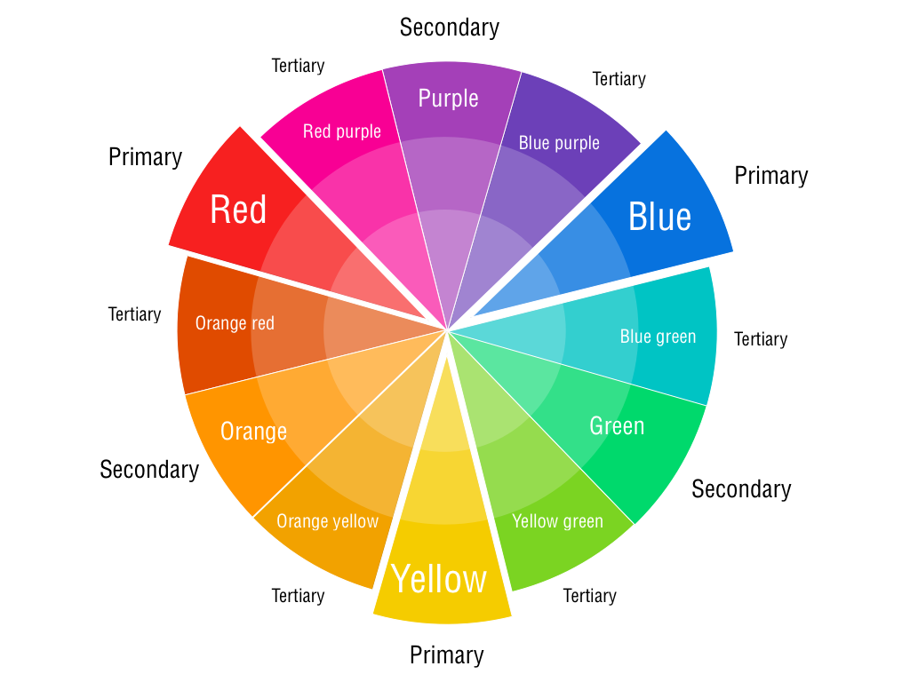 Hand Drawn Color Wheel. Color Mixing Chart For Watercolor Painting