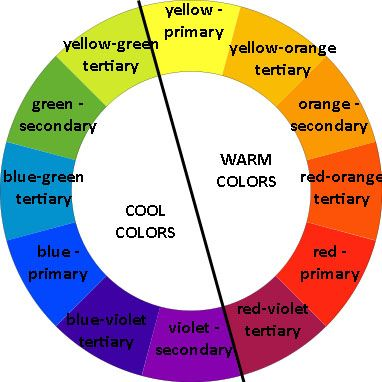 5 Secrets Every Photographer Should Learn | Color Theory