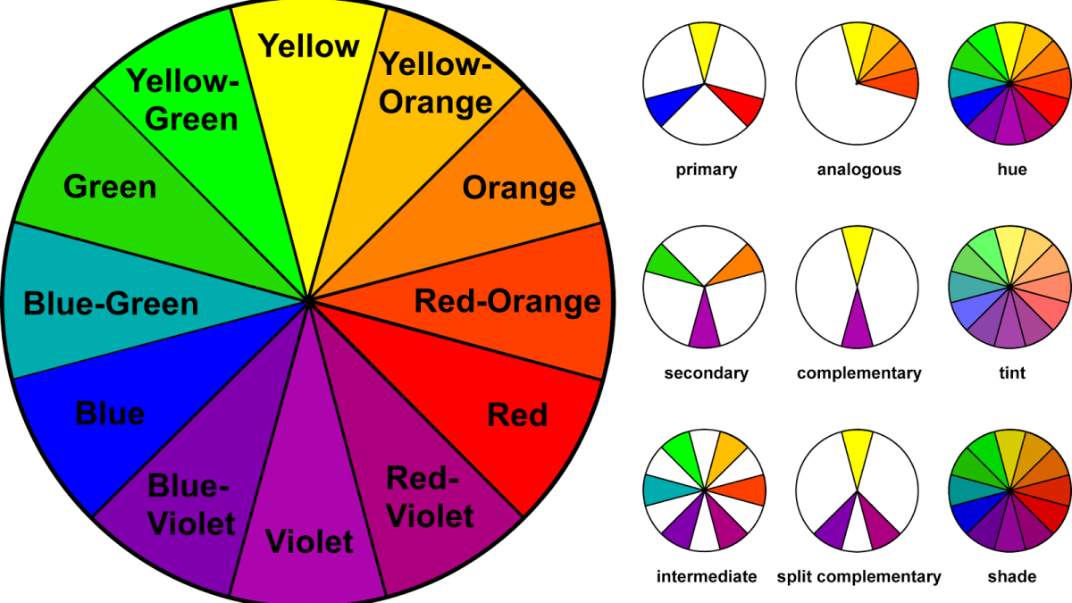Color Wheel Chart & Masters from Montessori for Everyone