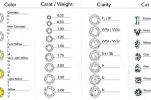 diamond color and clarity chart dffcceeefbb