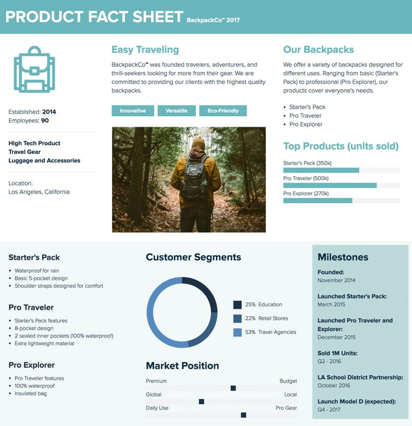 How To: Create a Fact Sheet | Xtensio