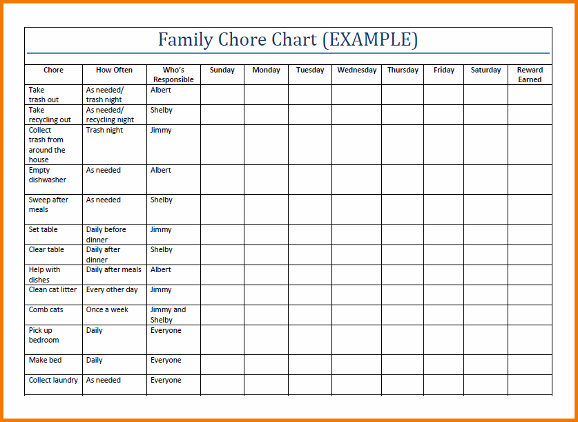 photograph regarding Chore Chart Free Printable named No cost Printable Chore Charts