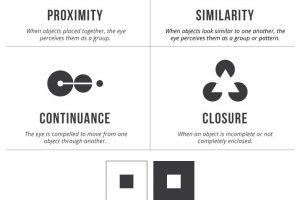 gestalt principles gestalt principles of learning why design is important for content marketing