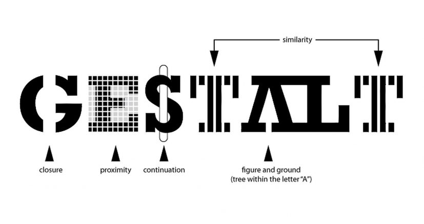 The Gestalt Principles of Visual Perceptions | Download Table