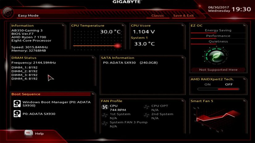 Latest Gigabyte X370 K7 Motherboard BIOS Broken Dynamic vCore, up