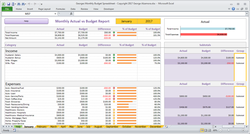 Monthly Budget Spreadsheet for Excel – BuyExcelTemplates.com