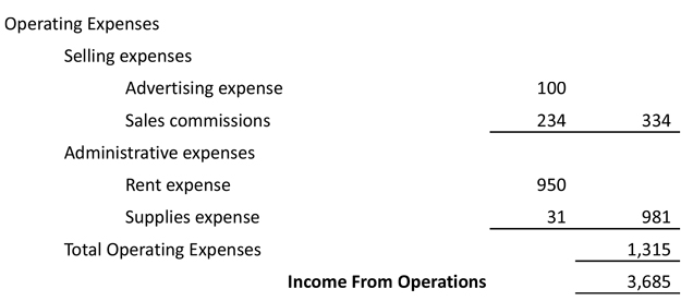 What is a multi step income statement? Quora