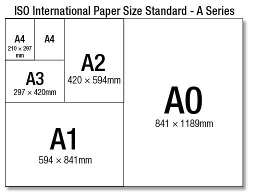 What paper size is standard for US resumes? Quora