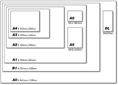 PAPER SIZE GUIDES