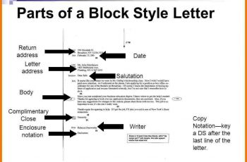 parts of a letter parts of a letter parts of a business letter assistant cover letter