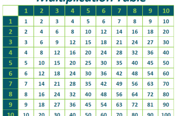printable multiplication tables printable multiplication table