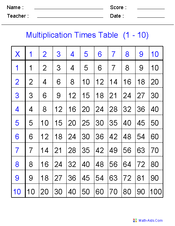 Multiplication Table Chart Printable 12 12 Multiplication Chart