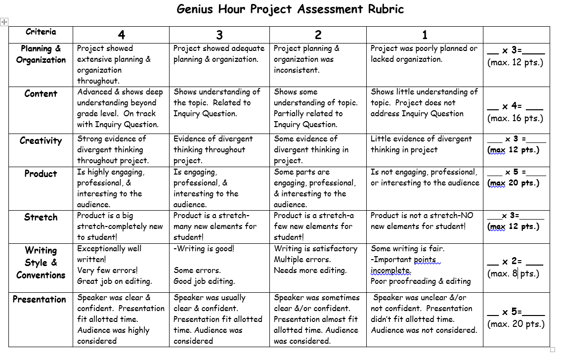 Genius Hour Project Rubric: text, images, music, video | Glogster