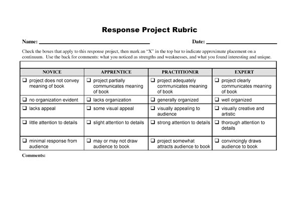 Extension Project Rubric