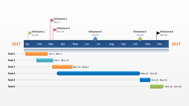 Office Timeline: Project Plan Free Timeline Templates