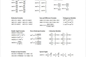 reference sheet template trig reference sheet pdf template free download