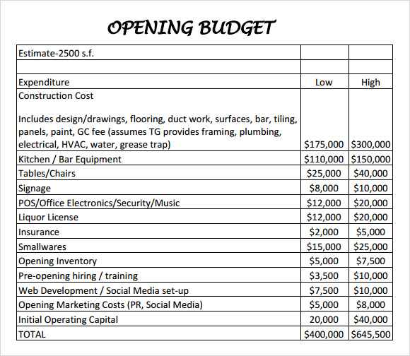 budgets sample Gecce.tackletarts.co
