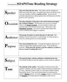 SOAPSTone Reading Strategy as Classroom Poster / SpringBoard