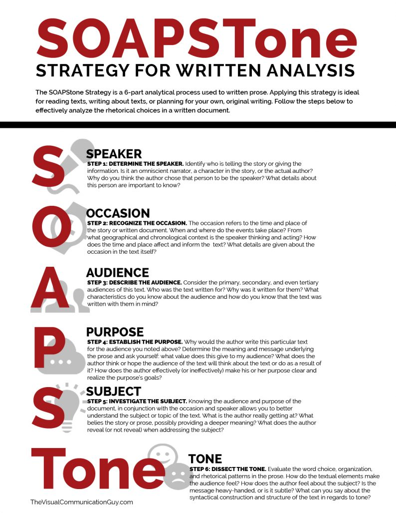 SOAPStone Strategy for Written Analysis – The Visual Communication