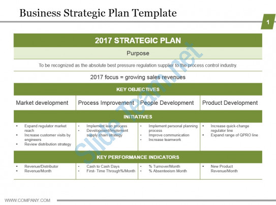 Strategic Planning Process Template | Template Legal Department