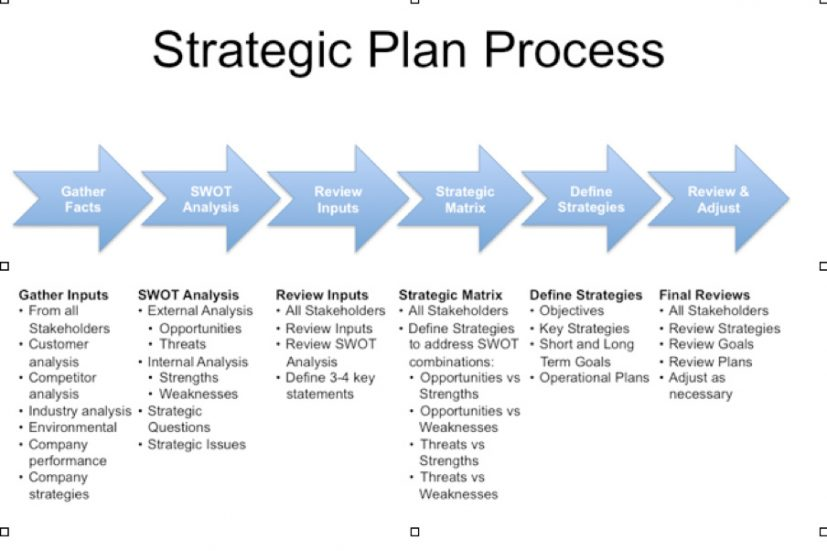 strategy plan template powerpoint Kleo.beachfix.co