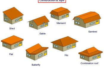 types of roofs slide