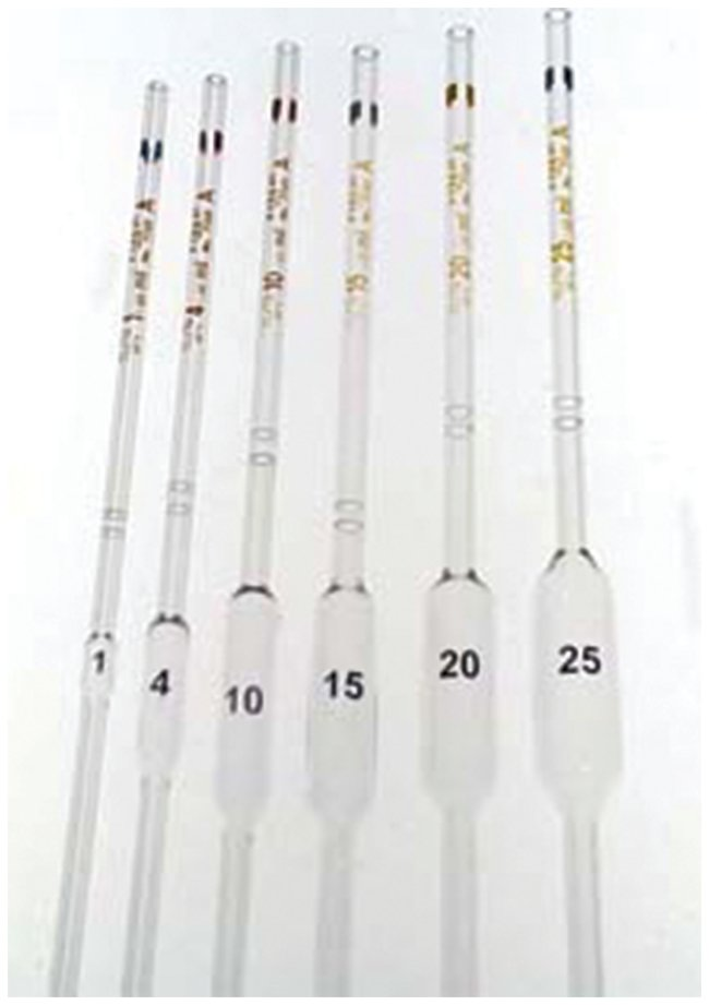 PYREX™ Reusable Class A Volumetric Pipets