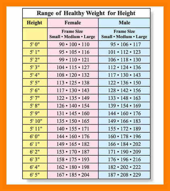 weight and age chart Cypru.hamsaa.co