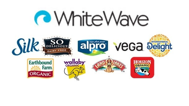 The Growth Story Of WhiteWave Foods Is Still Being Written
