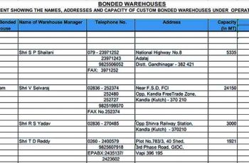 Bonded Warehouse Inventory Sample Example Format s Sample