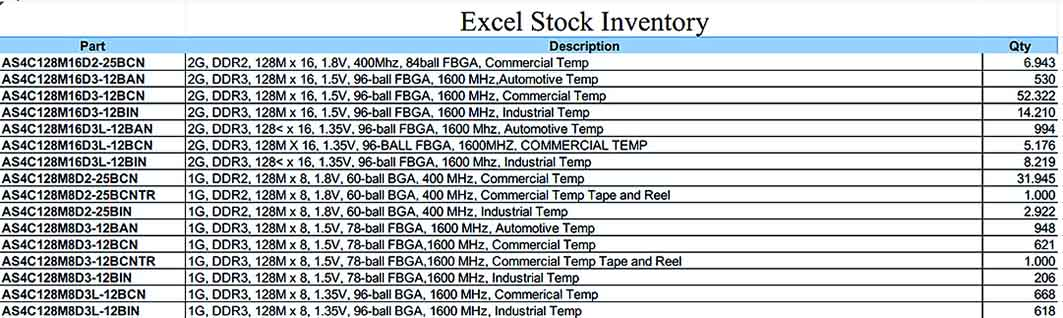 Excel Stock Inventory