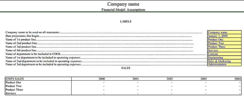 Financial Product Inventory s Sample