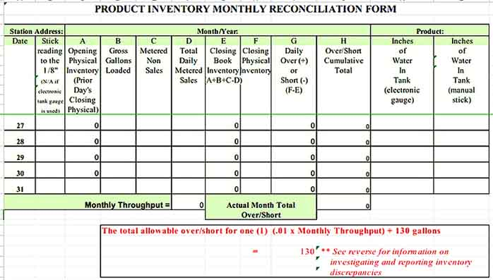 Monthly Product Inventory s Sample