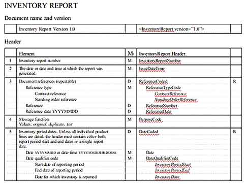 PDF for Basic Inventory Report s Sample