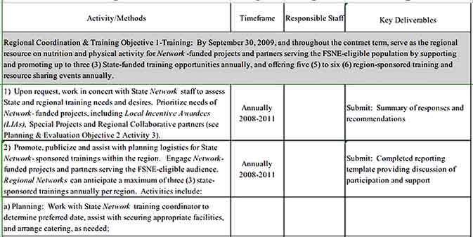 Sample Product Inventory s Sample