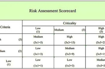 Technology Assessment Software Inventory Data s Sample