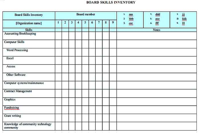 board skills inventory s Sample