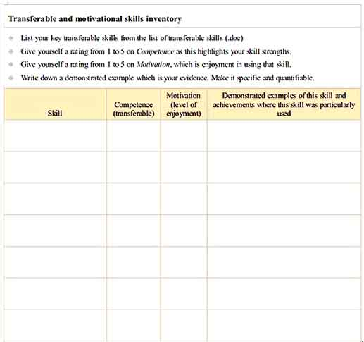 motivation skills inventory s Sample